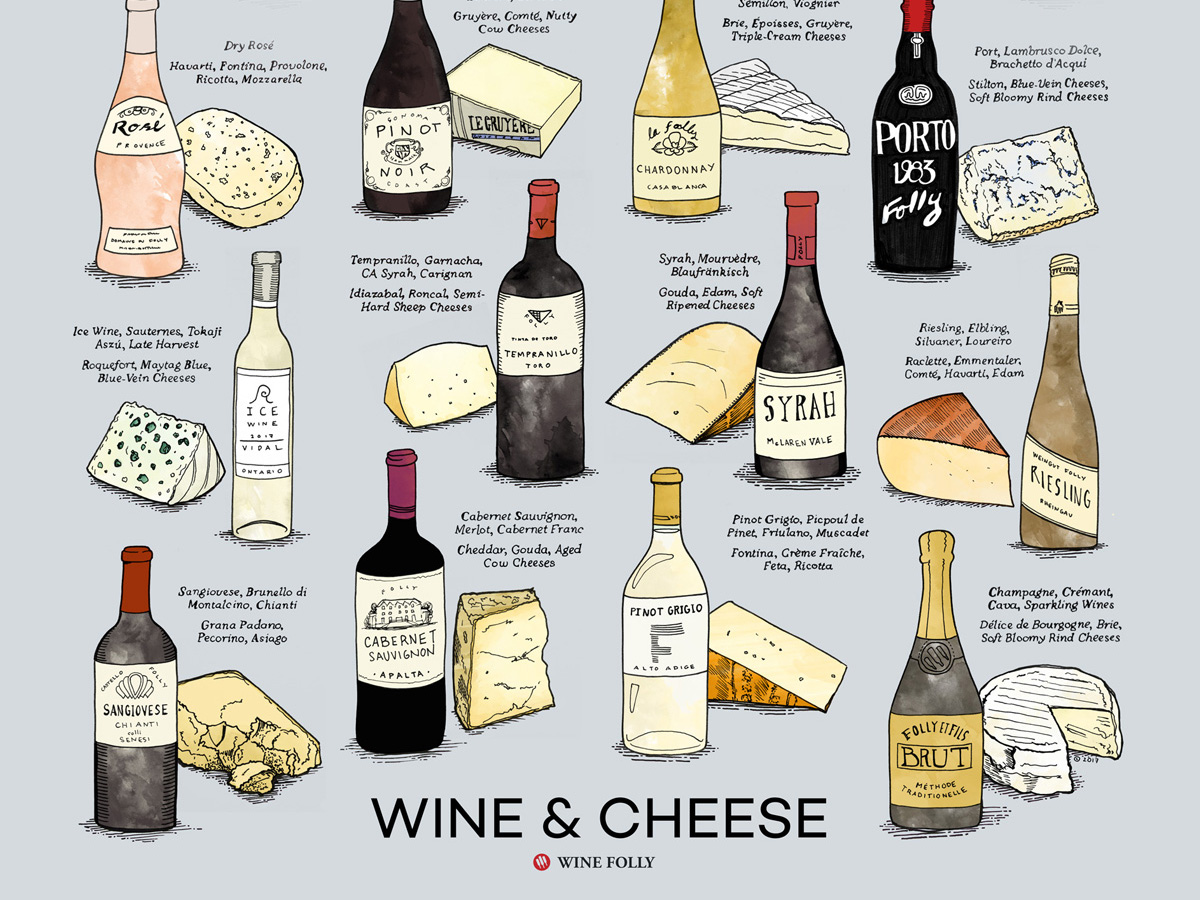cheese and wine - WineFolly